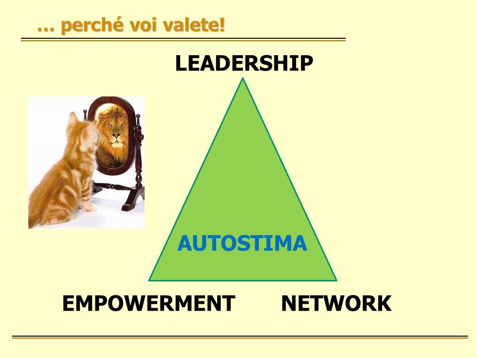LEADERSHIP EMPOWERMENTNETWORK AUTOSTIMA … perché voi valete!