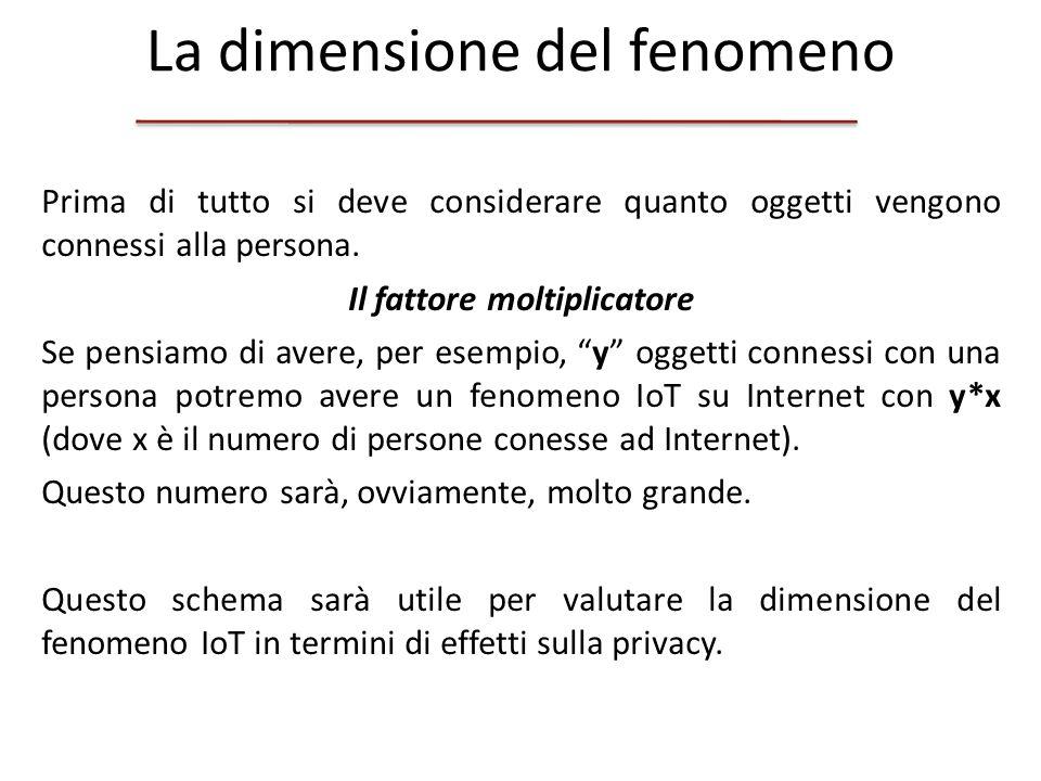 La dimensione del fenomeno Prima di tutto si deve considerare quanto oggetti vengono connessi alla persona.