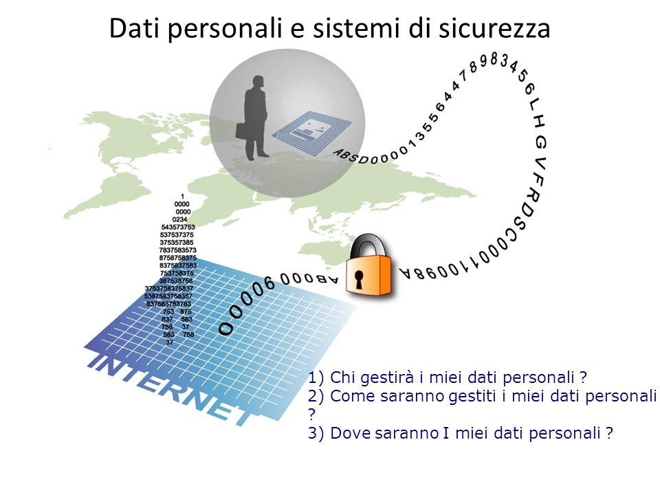 Dati personali e sistemi di sicurezza 1) Chi gestirà i miei dati personali .