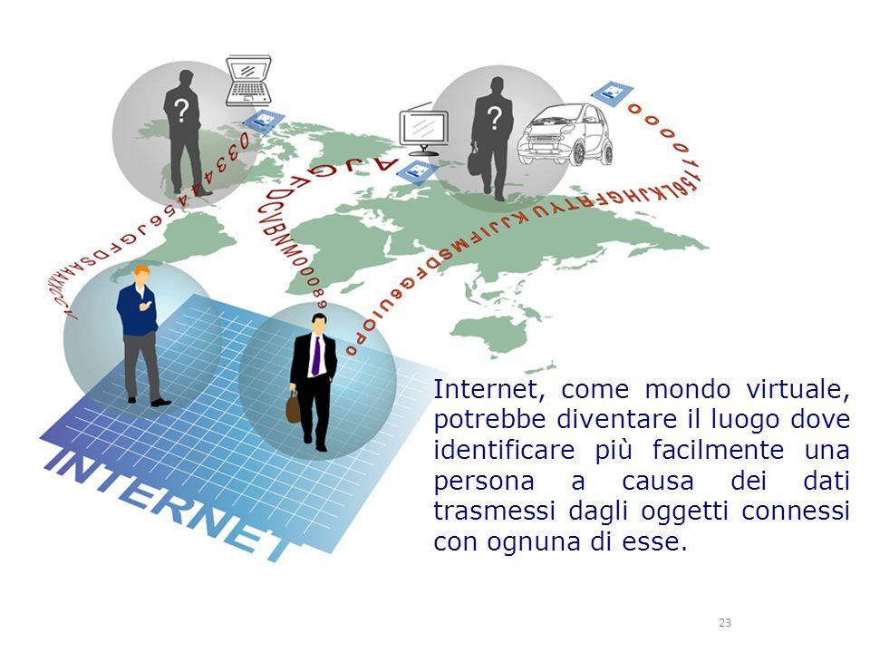 23 Internet, come mondo virtuale, potrebbe diventare il luogo dove identificare più facilmente una persona a causa dei dati trasmessi dagli oggetti connessi con ognuna di esse.
