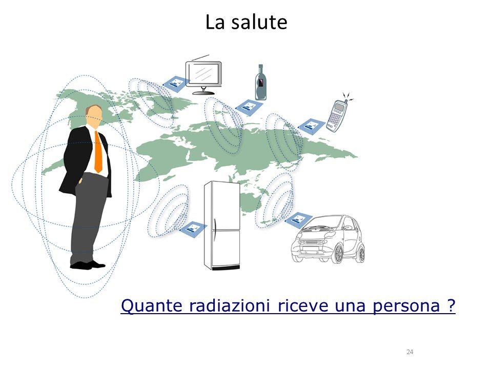 La salute 24 Quante radiazioni riceve una persona
