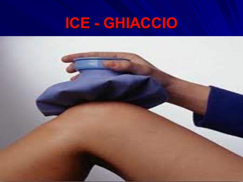 ICE - GHIACCIO