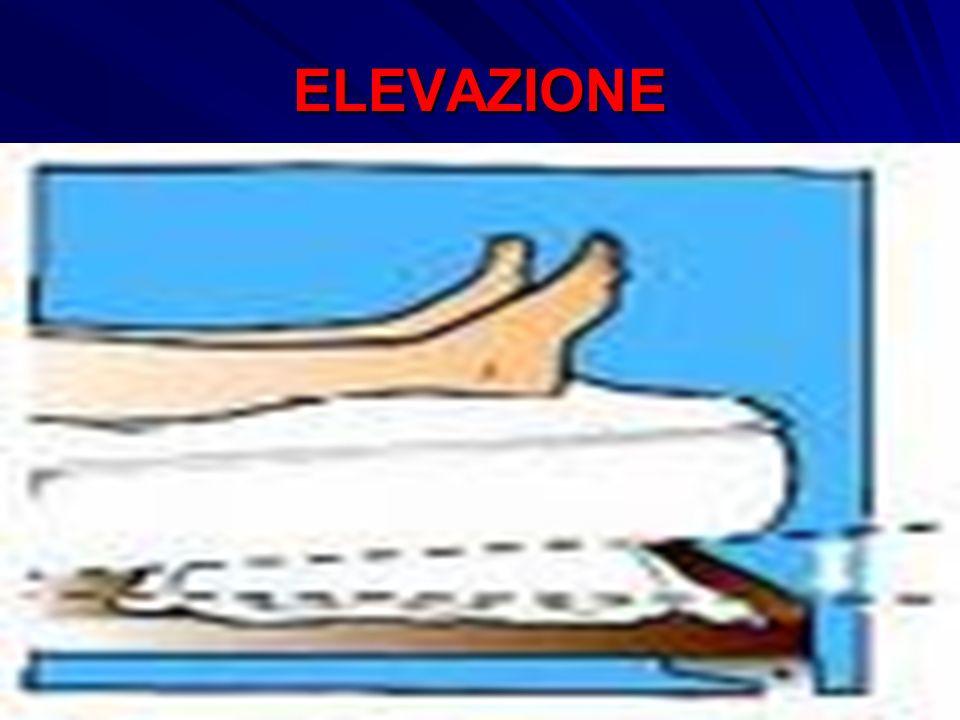 ELEVAZIONE