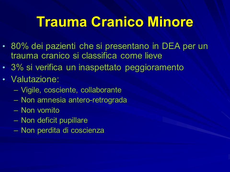 Trauma Cranico Minore 80% dei pazienti che si presentano in DEA per un trauma cranico si classifica come lieve 80% dei pazienti che si presentano in D