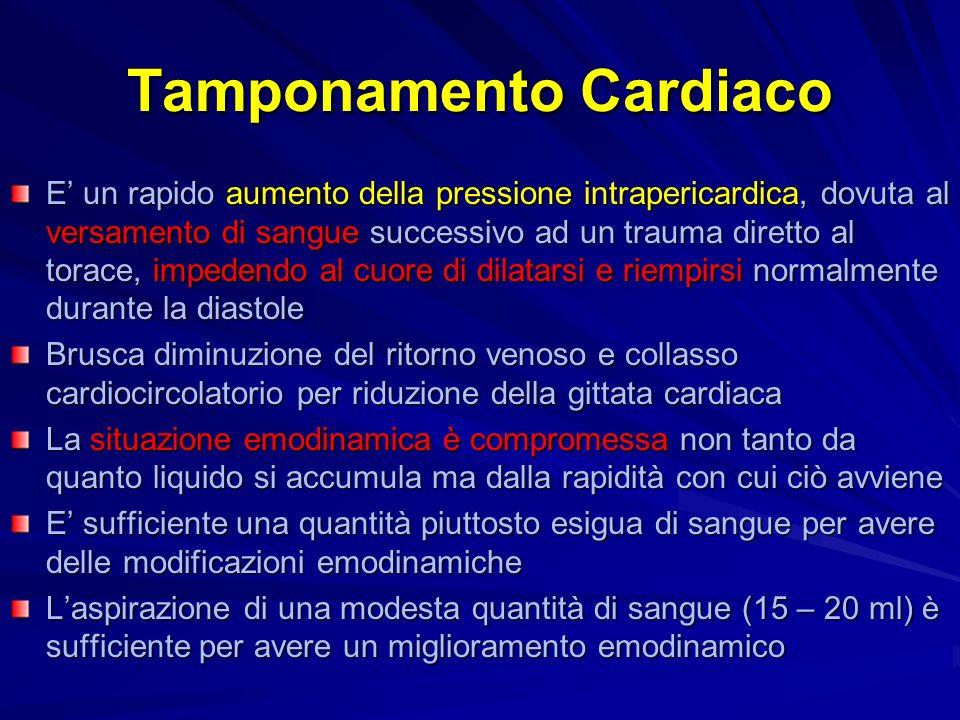 Tamponamento Cardiaco E un rapido aumento della pressione intrapericardica, dovuta al versamento di sangue successivo ad un trauma diretto al torace, impedendo al cuore di dilatarsi e riempirsi normalmente durante la diastole Brusca diminuzione del ritorno venoso e collasso cardiocircolatorio per riduzione della gittata cardiaca La situazione emodinamica è compromessa non tanto da quanto liquido si accumula ma dalla rapidità con cui ciò avviene E sufficiente una quantità piuttosto esigua di sangue per avere delle modificazioni emodinamiche Laspirazione di una modesta quantità di sangue (15 – 20 ml) è sufficiente per avere un miglioramento emodinamico