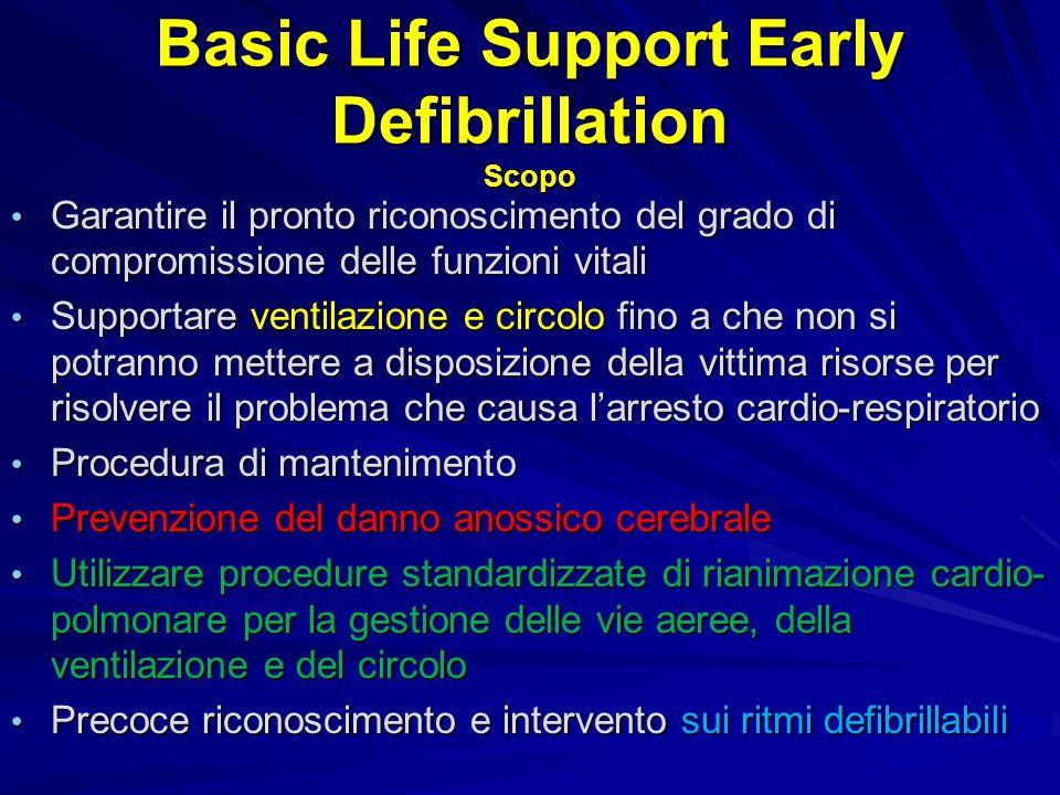 Basic Life Support Early Defibrillation Scopo Garantire il pronto riconoscimento del grado di compromissione delle funzioni vitali Garantire il pronto