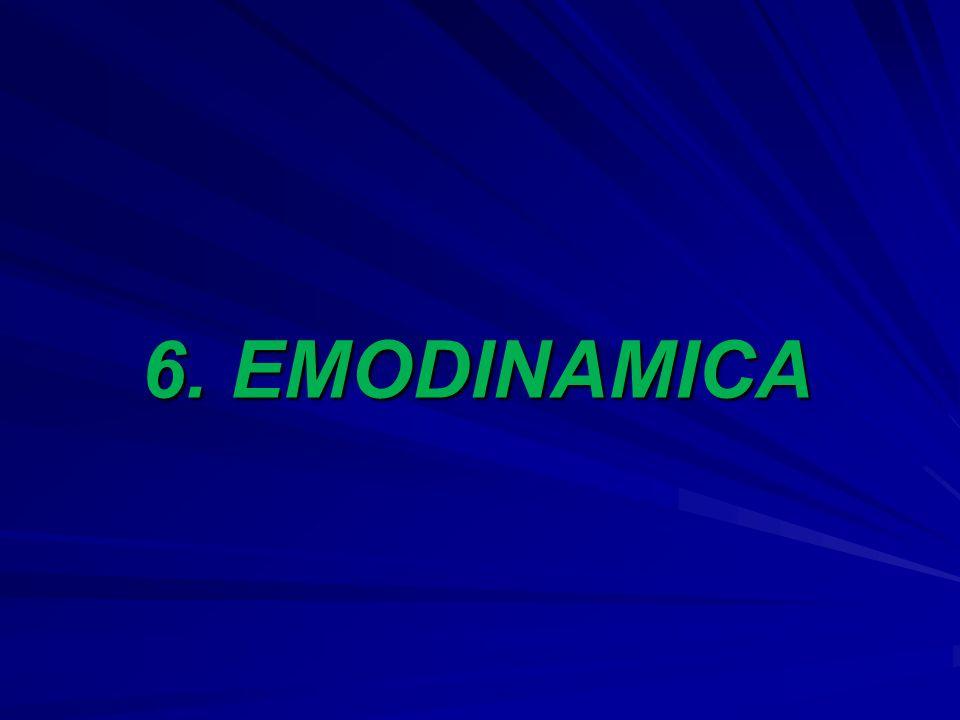 6. EMODINAMICA