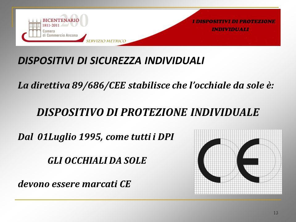 13 DISPOSITIVI DI SICUREZZA INDIVIDUALI La direttiva 89/686/CEE stabilisce che locchiale da sole è: DISPOSITIVO DI PROTEZIONE INDIVIDUALE Dal 01Luglio