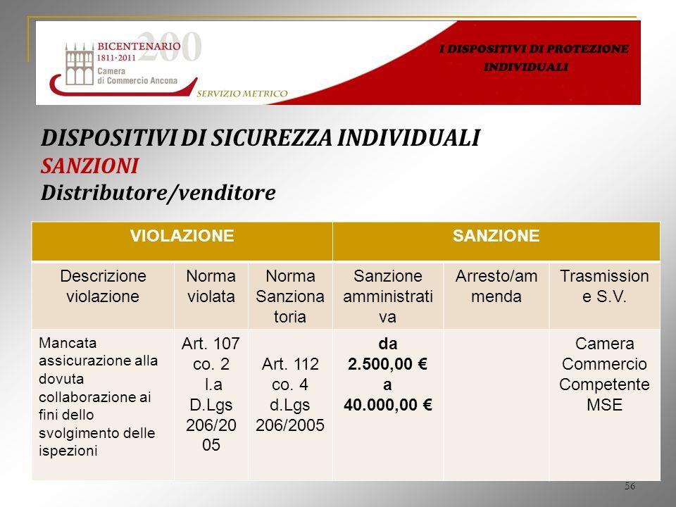 56 DISPOSITIVI DI SICUREZZA INDIVIDUALI SANZIONI Distributore/venditore VIOLAZIONESANZIONE Descrizione violazione Norma violata Norma Sanziona toria S