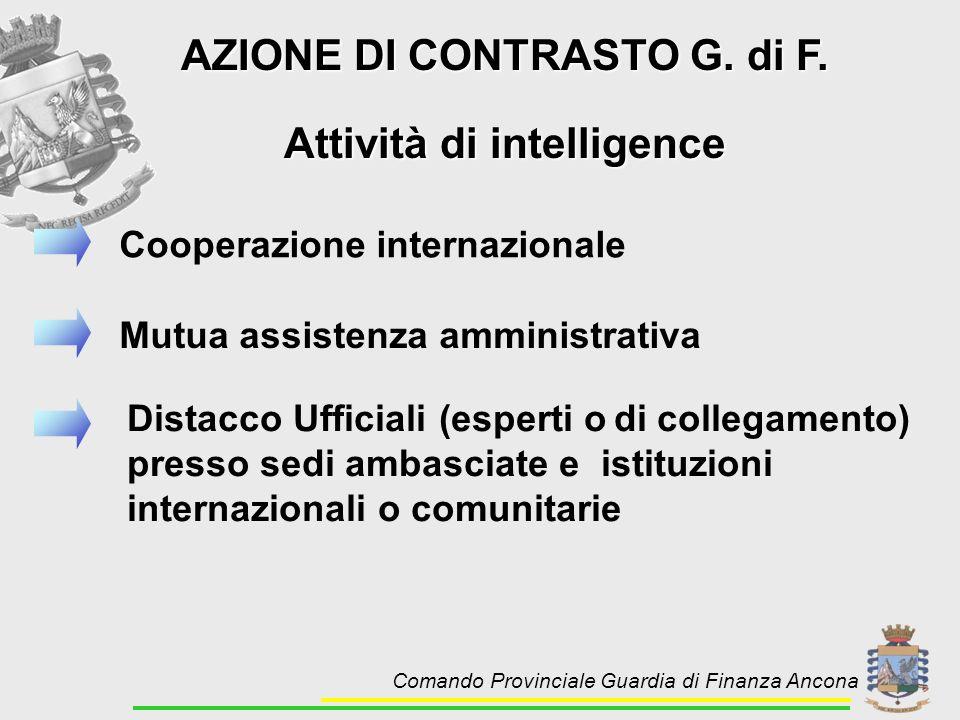 AZIONE DI CONTRASTO G. di F. Cooperazione internazionale Mutua assistenza amministrativa Distacco Ufficiali (esperti o di collegamento) presso sedi am