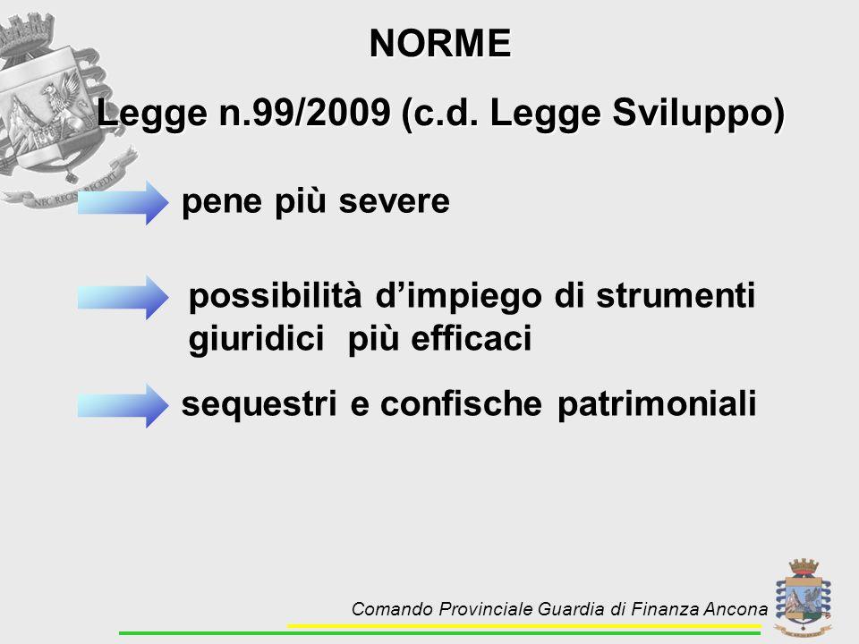 NORME Legge n.99/2009 (c.d. Legge Sviluppo) pene più severe possibilità dimpiego di strumenti giuridici più efficaci sequestri e confische patrimonial