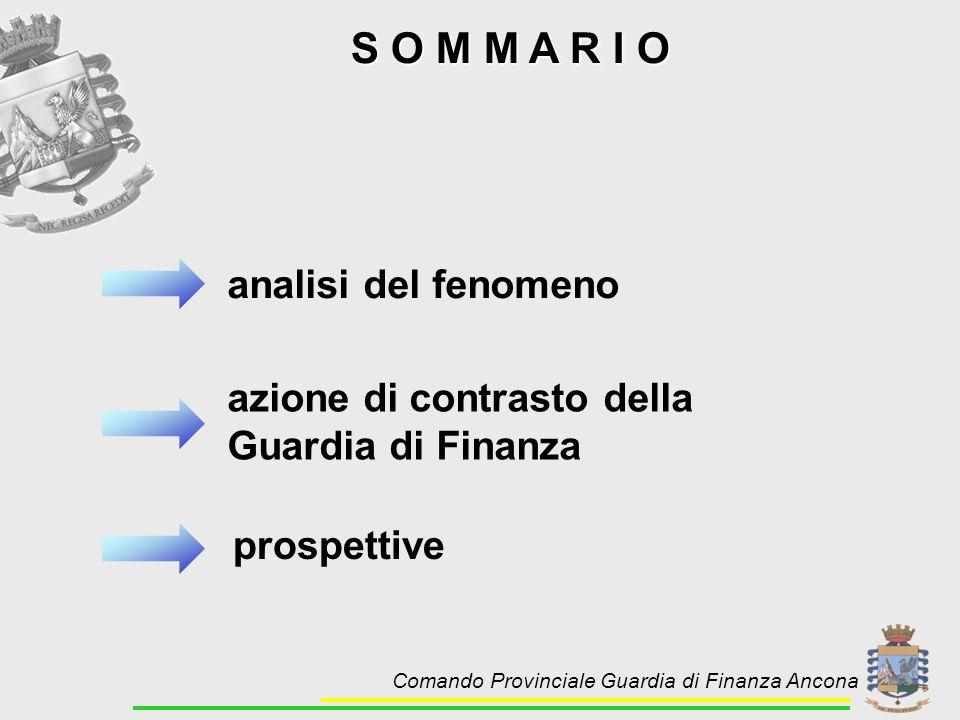 S O M M A R I O analisi del fenomeno azione di contrasto della Guardia di Finanza prospettive Comando Provinciale Guardia di Finanza Ancona