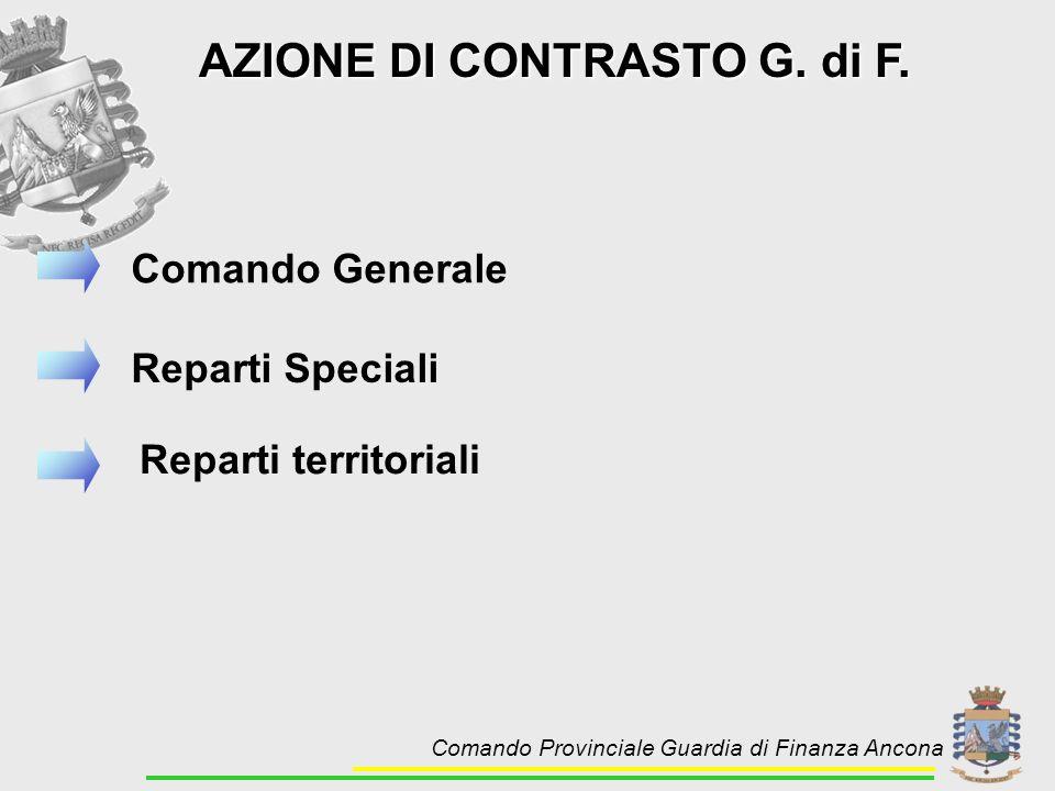 AZIONE DI CONTRASTO G. di F. Comando Generale Reparti Speciali Reparti territoriali Comando Provinciale Guardia di Finanza Ancona
