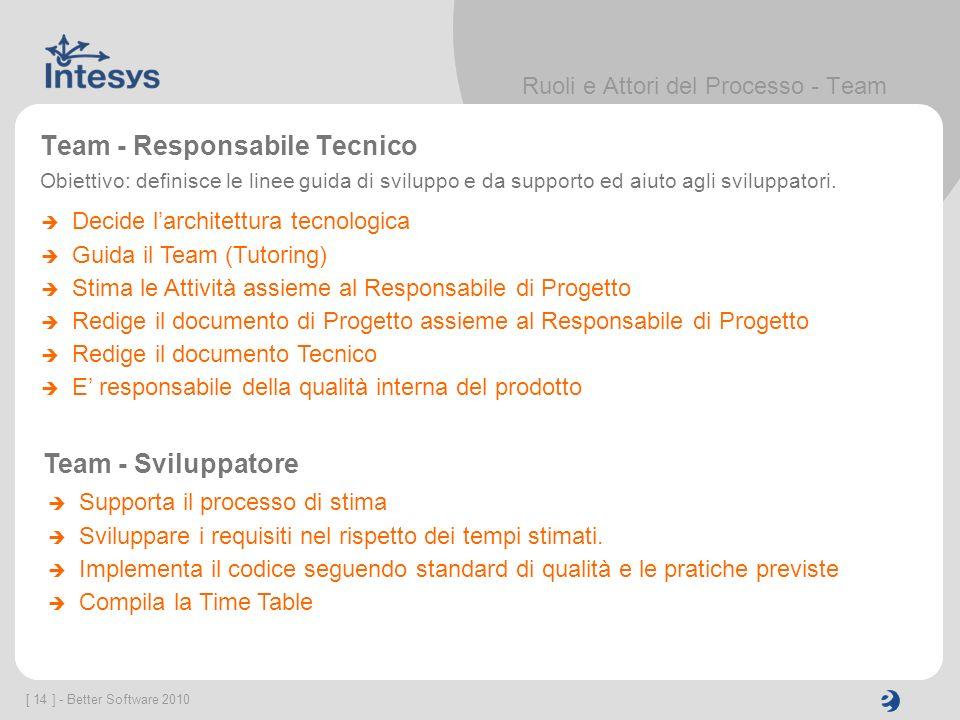 [ 14 ] - Better Software 2010 Ruoli e Attori del Processo - Team Team - Responsabile Tecnico Obiettivo: definisce le linee guida di sviluppo e da supp