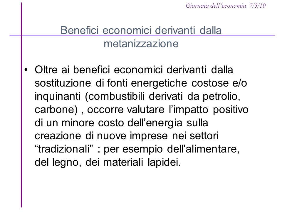 Giornata delleconomia 7/5/10 Benefici economici derivanti dalla metanizzazione Oltre ai benefici economici derivanti dalla sostituzione di fonti energ