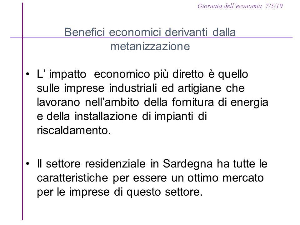Giornata delleconomia 7/5/10 Benefici economici derivanti dalla metanizzazione L impatto economico più diretto è quello sulle imprese industriali ed artigiane che lavorano nellambito della fornitura di energia e della installazione di impianti di riscaldamento.