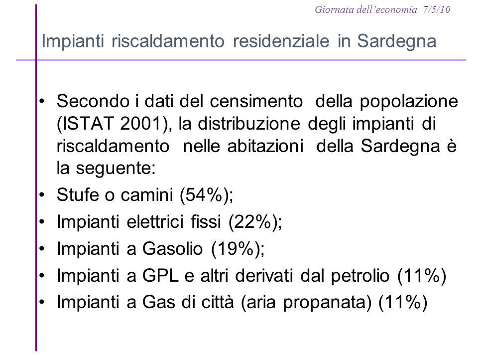 Giornata delleconomia 7/5/10 Impianti riscaldamento residenziale in Sardegna Secondo i dati del censimento della popolazione (ISTAT 2001), la distribu