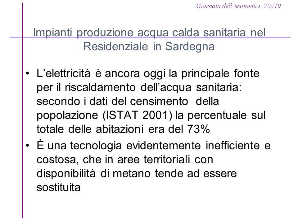 Giornata delleconomia 7/5/10 Impianti produzione acqua calda sanitaria nel Residenziale in Sardegna Lelettricità è ancora oggi la principale fonte per