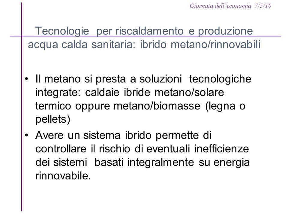Giornata delleconomia 7/5/10 Tecnologie per riscaldamento e produzione acqua calda sanitaria: ibrido metano/rinnovabili Il metano si presta a soluzioni tecnologiche integrate: caldaie ibride metano/solare termico oppure metano/biomasse (legna o pellets) Avere un sistema ibrido permette di controllare il rischio di eventuali inefficienze dei sistemi basati integralmente su energia rinnovabile.