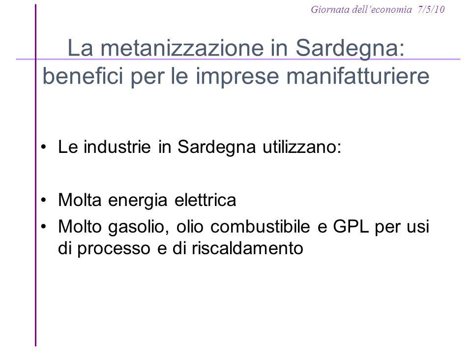 Giornata delleconomia 7/5/10 La metanizzazione in Sardegna: benefici per le imprese manifatturiere Le industrie in Sardegna utilizzano: Molta energia elettrica Molto gasolio, olio combustibile e GPL per usi di processo e di riscaldamento