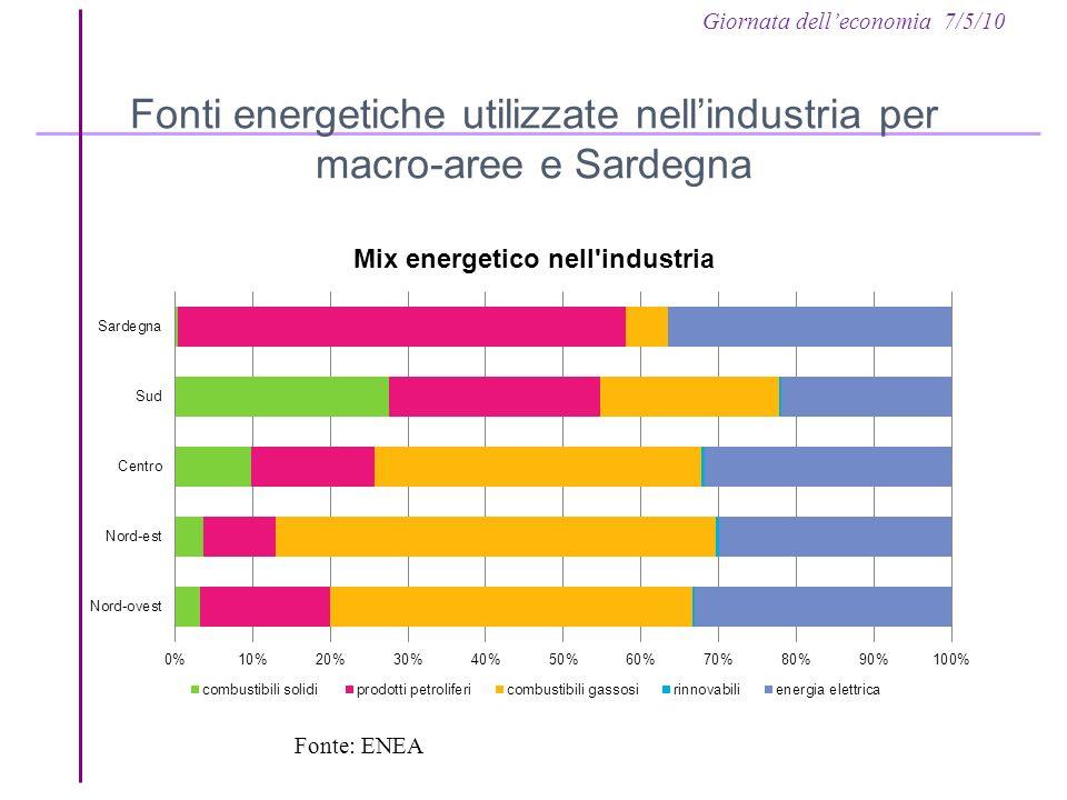 Giornata delleconomia 7/5/10 Fonti energetiche utilizzate nellindustria per macro-aree e Sardegna Fonte: ENEA