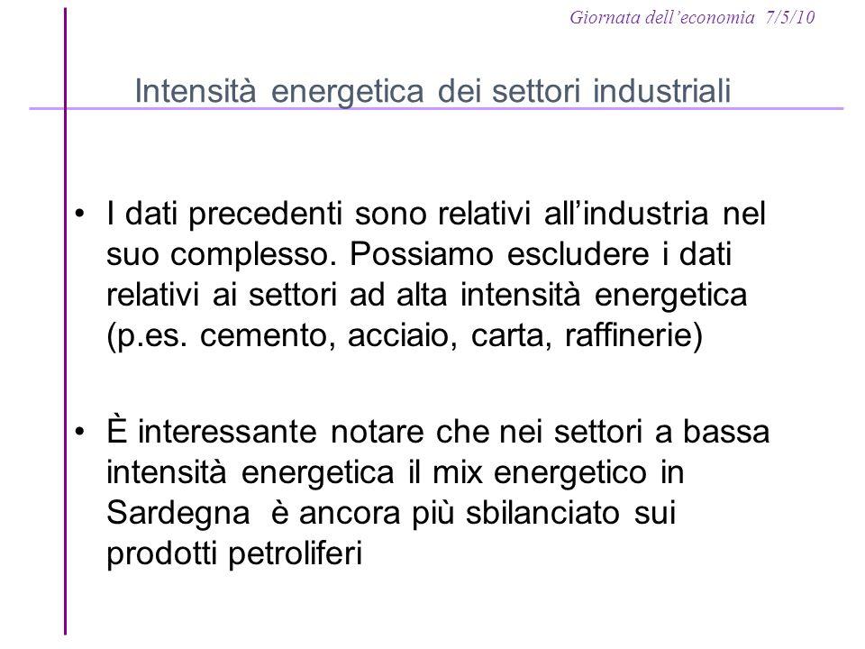 Giornata delleconomia 7/5/10 Intensità energetica dei settori industriali I dati precedenti sono relativi allindustria nel suo complesso.