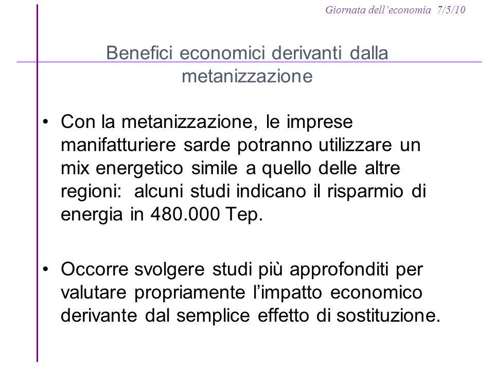 Giornata delleconomia 7/5/10 Benefici economici derivanti dalla metanizzazione Con la metanizzazione, le imprese manifatturiere sarde potranno utilizzare un mix energetico simile a quello delle altre regioni: alcuni studi indicano il risparmio di energia in 480.000 Tep.