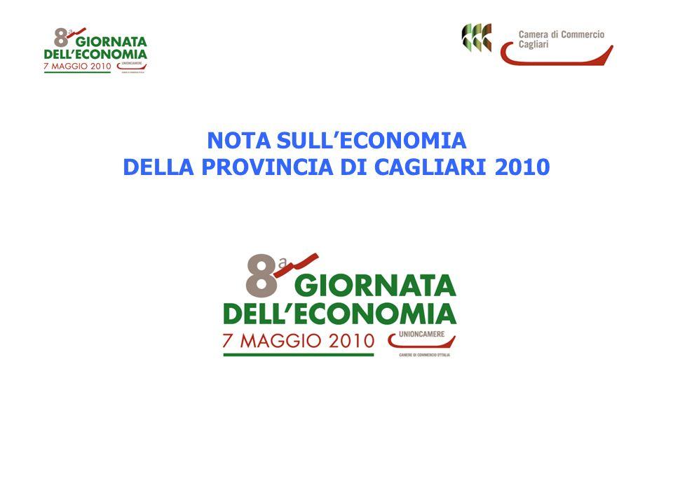 Dati imprese provincia di Cagliari – anni 2008 e 2009 IMPRESEanno 2008anno 2009VARIAZIONE % REGISTRATE72.61671.446-1,64 ATTIVE63.00761.958-1,69 ISCRITTE4.6264.193-10,33 CANCELLATE5.3755.3810,11