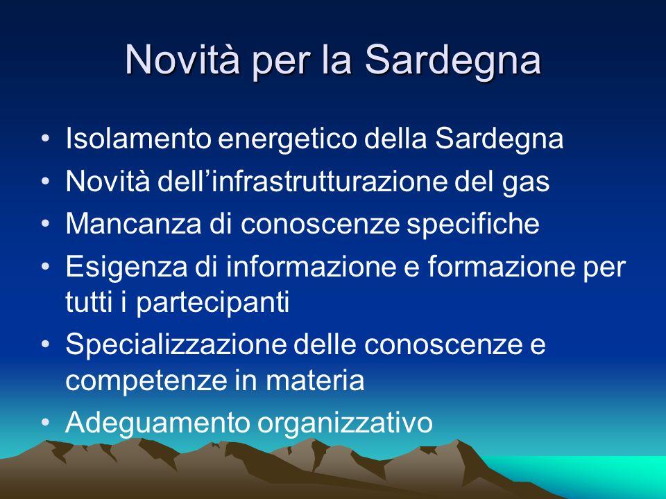Materie interessate Mercato dellenergia e del gas Ambiente – Paesaggio - Territorio Attività economiche - Concorrenza Sicurezza del lavoro Proprietà e diritti reali Tutela dei consumatori e degli utenti