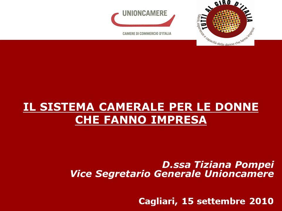 1 Il primo giro dItalia delle donne che fanno impresa D.ssa Tiziana Pompei Vice Segretario Generale Unioncamere Cagliari, 15 settembre 2010 IL SISTEMA CAMERALE PER LE DONNE CHE FANNO IMPRESA
