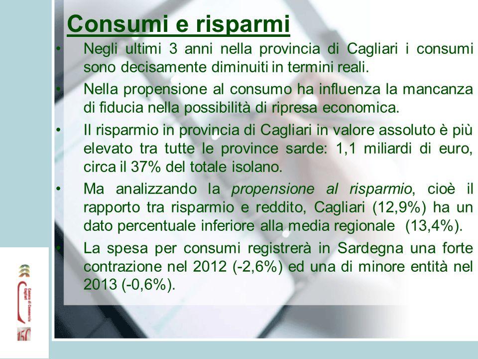 Consumi e risparmi Negli ultimi 3 anni nella provincia di Cagliari i consumi sono decisamente diminuiti in termini reali. Nella propensione al consumo
