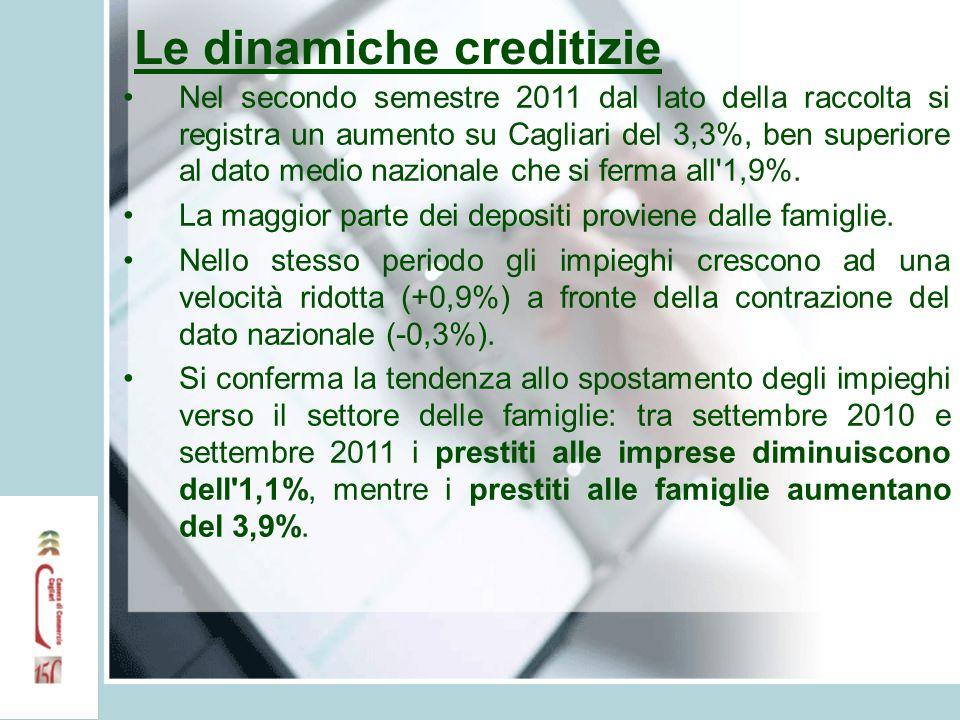 Le dinamiche creditizie Nel secondo semestre 2011 dal lato della raccolta si registra un aumento su Cagliari del 3,3%, ben superiore al dato medio naz