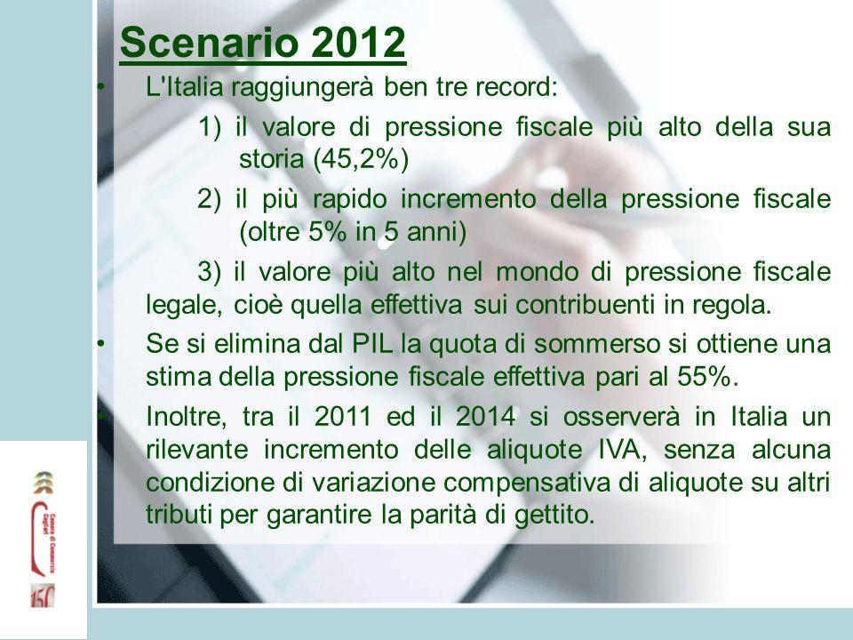 Scenario 2012 L Italia raggiungerà ben tre record: 1) il valore di pressione fiscale più alto della sua storia (45,2%) 2) il più rapido incremento della pressione fiscale (oltre 5% in 5 anni) 3) il valore più alto nel mondo di pressione fiscale legale, cioè quella effettiva sui contribuenti in regola.