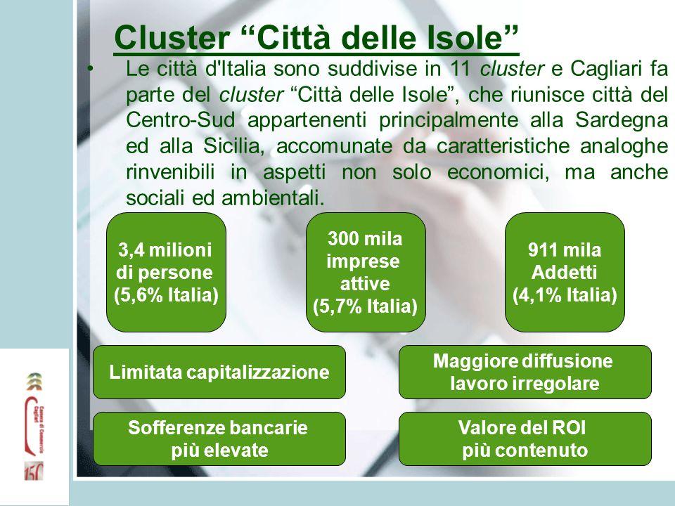 Cluster Città delle Isole Le città d'Italia sono suddivise in 11 cluster e Cagliari fa parte del cluster Città delle Isole, che riunisce città del Cen
