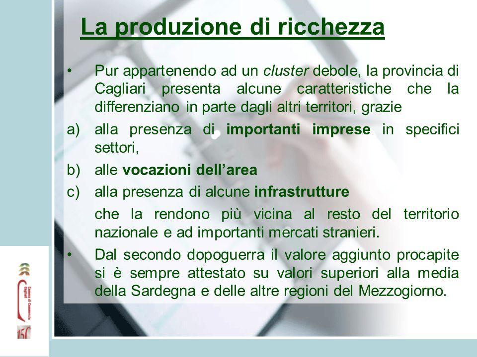 La produzione di ricchezza Pur appartenendo ad un cluster debole, la provincia di Cagliari presenta alcune caratteristiche che la differenziano in par