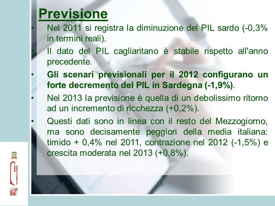 Previsione Nel 2011 si registra la diminuzione del PIL sardo (-0,3% in termini reali). Il dato del PIL cagliaritano è stabile rispetto all'anno preced
