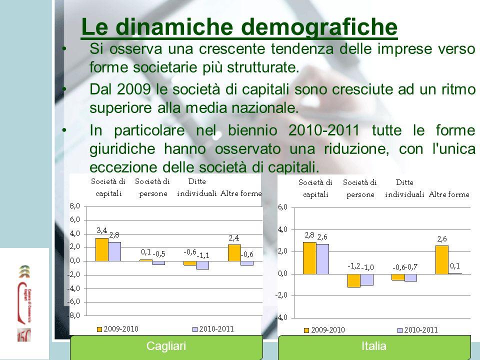 Le dinamiche demografiche Si osserva una crescente tendenza delle imprese verso forme societarie più strutturate. Dal 2009 le società di capitali sono