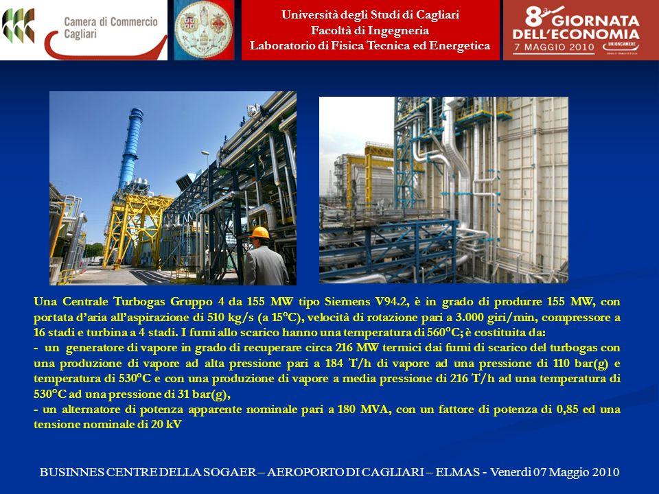Università degli Studi di Cagliari Facoltà di Ingegneria Laboratorio di Fisica Tecnica ed Energetica BUSINNES CENTRE DELLA SOGAER – AEROPORTO DI CAGLIARI – ELMAS - Venerdì 07 Maggio 2010 Una Centrale Turbogas Gruppo 4 da 155 MW tipo Siemens V94.2, è in grado di produrre 155 MW, con portata daria allaspirazione di 510 kg/s (a 15°C), velocità di rotazione pari a 3.000 giri/min, compressore a 16 stadi e turbina a 4 stadi.