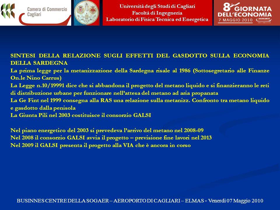Università degli Studi di Cagliari Facoltà di Ingegneria Laboratorio di Fisica Tecnica ed Energetica BUSINNES CENTRE DELLA SOGAER – AEROPORTO DI CAGLIARI – ELMAS - Venerdì 07 Maggio 2010 SINTESI DELLA RELAZIONE SUGLI EFFETTI DEL GASDOTTO SULLA ECONOMIA DELLA SARDEGNA La prima legge per la metanizzazione della Sardegna risale al 1986 (Sottosegretario alle Finanze On.le Nino Carrus) La Legge n.10/19991 dice che si abbandona il progetto del metano liquido e si finanzieranno le reti di distribuzione urbane per funzionare nellattesa del metano ad aria propanata La Ge Fint nel 1999 consegna alla RAS una relazione sulla metanizz.