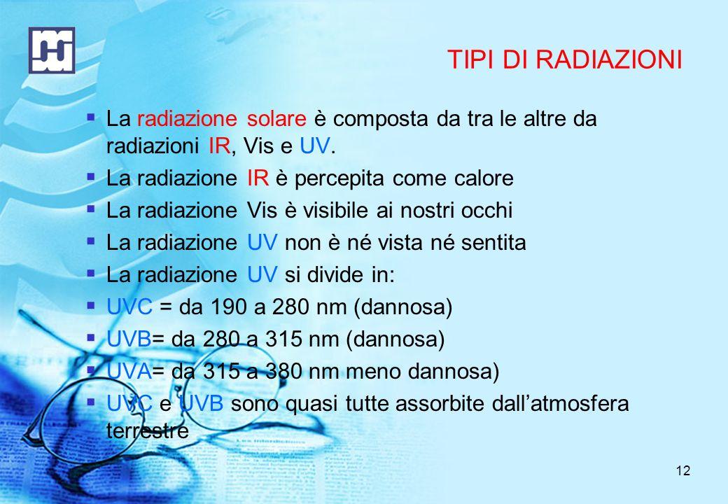 12 La radiazione solare è composta da tra le altre da radiazioni IR, Vis e UV.