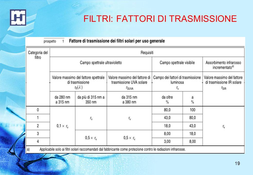 19 FILTRI: FATTORI DI TRASMISSIONE