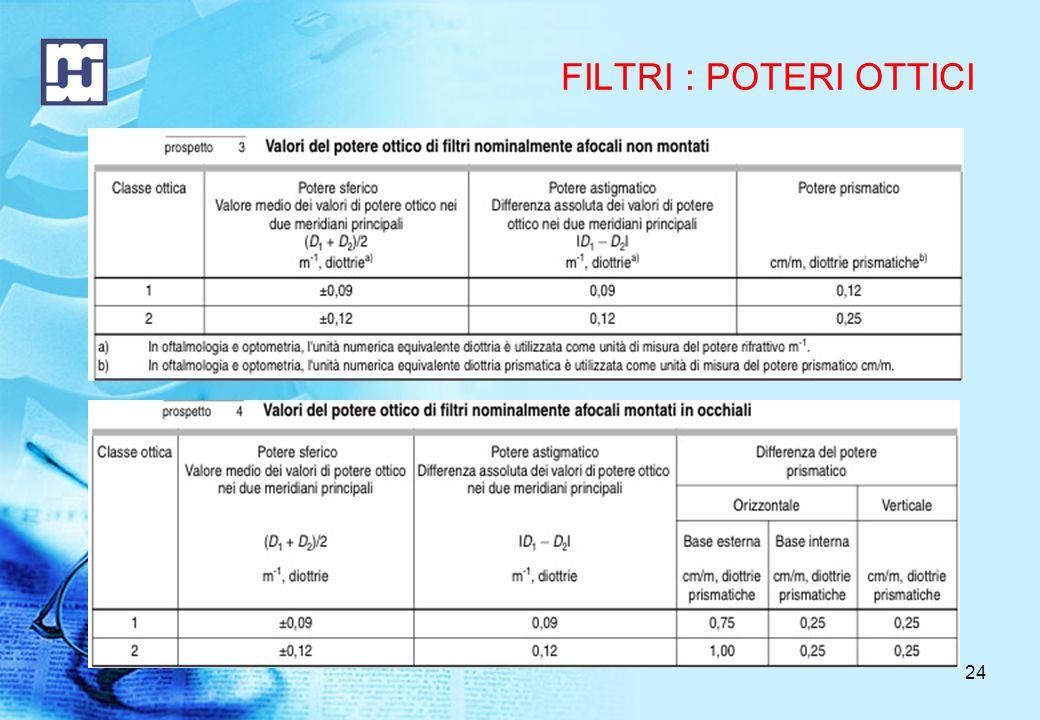 25 FILTRI: LUCE DIFFUSA E MATERIALI Luce diffusa: il coefficiente di luminanza ridotto dei filtri nuovi, vale a dire al momento in cui sono immessi sul mercato, misurato in accordo alla norma EN 167 non deve essere maggiore di: 0,65 (cd/m2)/lx.