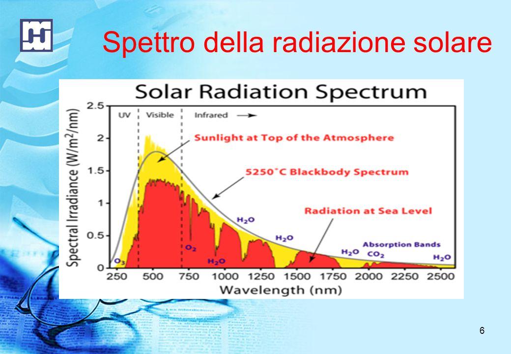 7 Radiazioni Elettromagnetiche