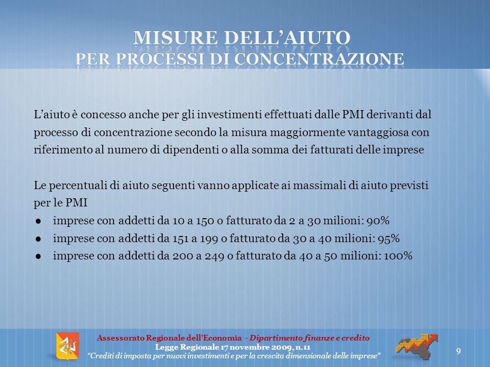 Partecipazione dellimpresa alla copertura finanziaria del progetto in misura non inferiore al 25%.