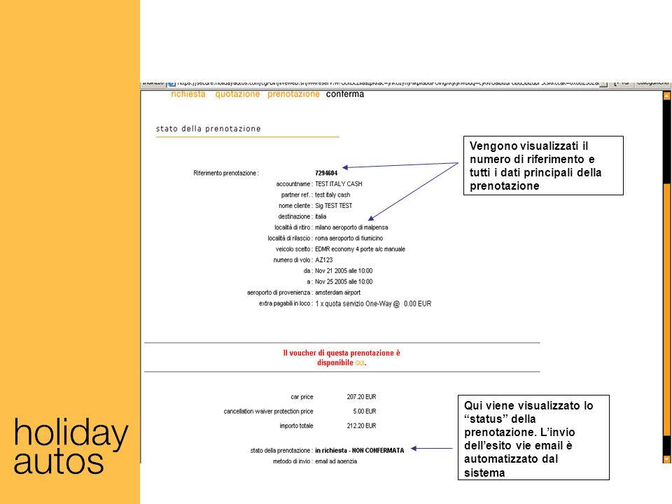 Vengono visualizzati il numero di riferimento e tutti i dati principali della prenotazione Qui viene visualizzato lo status della prenotazione.