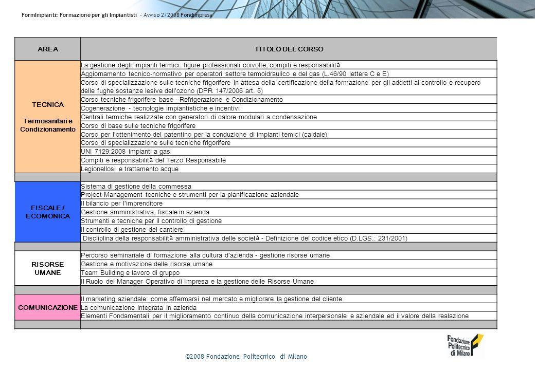 ©2008 Fondazione Politecnico di Milano FormImpianti: Formazione per gli Impiantisti - Avviso 2/2008 Fondimpresa AREATITOLO DEL CORSO TECNICA Termosanitari e Condizionamento La gestione degli impianti termici: figure professionali coivolte, compiti e responsabilit à Aggiornamento tecnico-normativo per operatori settore termoidraulico e del gas (L.46/90 lettere C e E) Corso di specializzazione sulle tecniche frigorifere in attesa della certificazione della formazione per gli addetti al controllo e recupero delle fughe sostanze lesive dell ozono (DPR 147/2006 art.