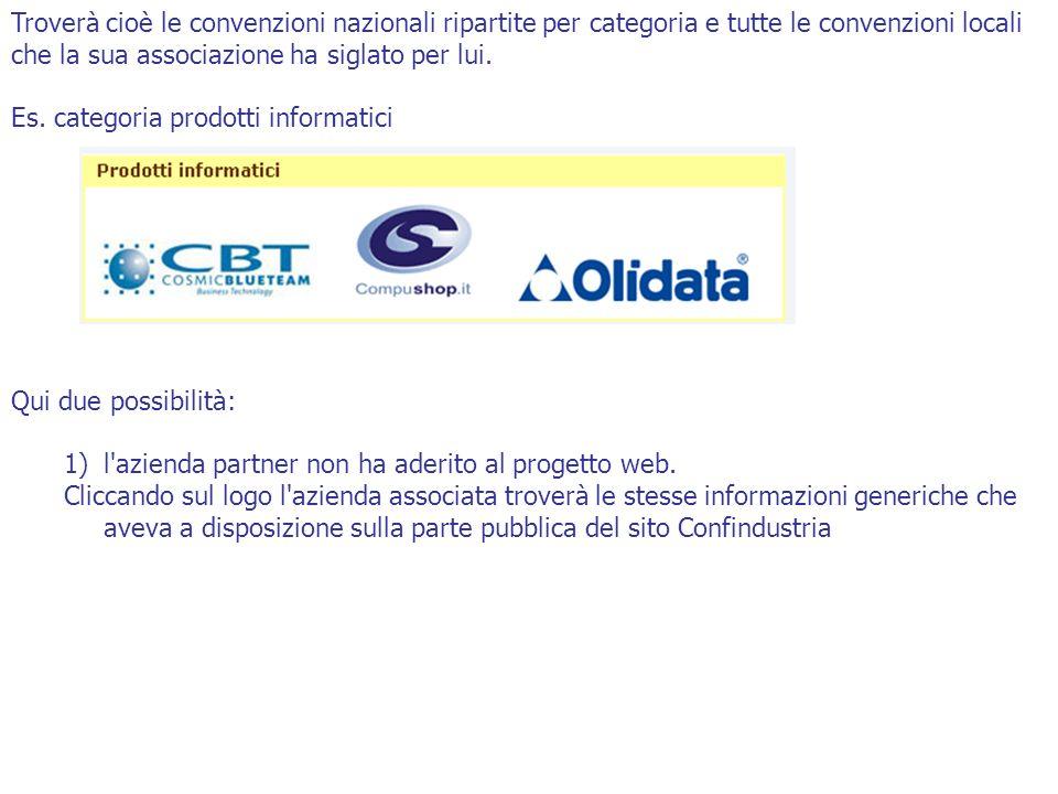 2) cliccando sul logo l azienda associata andrà in una pagina dedicata agli associati Confindustria.