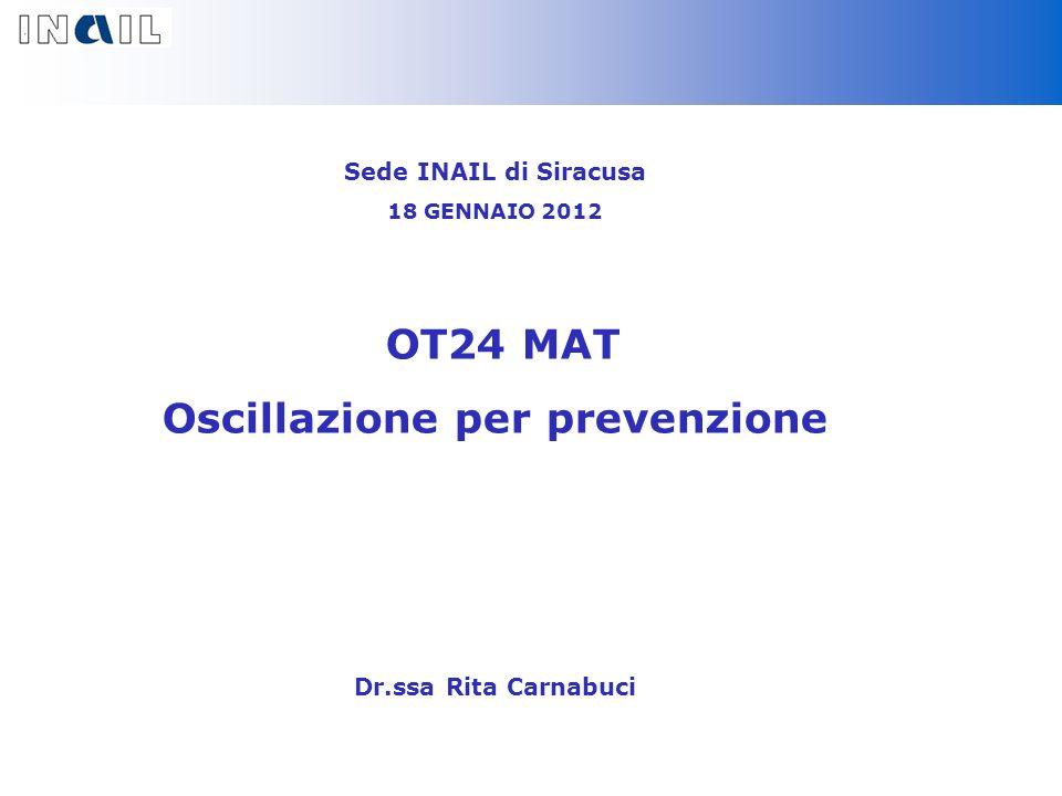 Sede INAIL di Siracusa 18 GENNAIO 2012 OT24 MAT Oscillazione per prevenzione Dr.ssa Rita Carnabuci