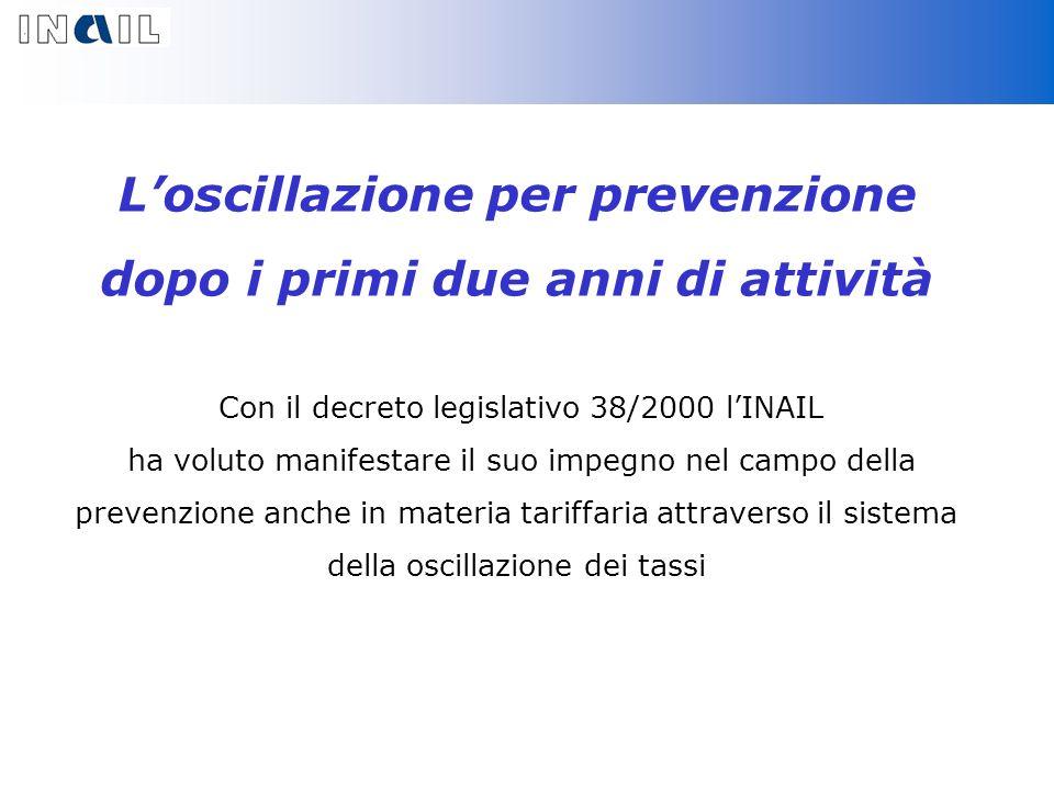 Loscillazione per prevenzione dopo i primi due anni di attività Con il decreto legislativo 38/2000 lINAIL ha voluto manifestare il suo impegno nel campo della prevenzione anche in materia tariffaria attraverso il sistema della oscillazione dei tassi