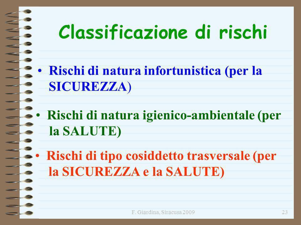 F. Giardina, Siracusa 200923 Classificazione di rischi Rischi di natura infortunistica (per la SICUREZZA) Rischi di natura igienico-ambientale (per la